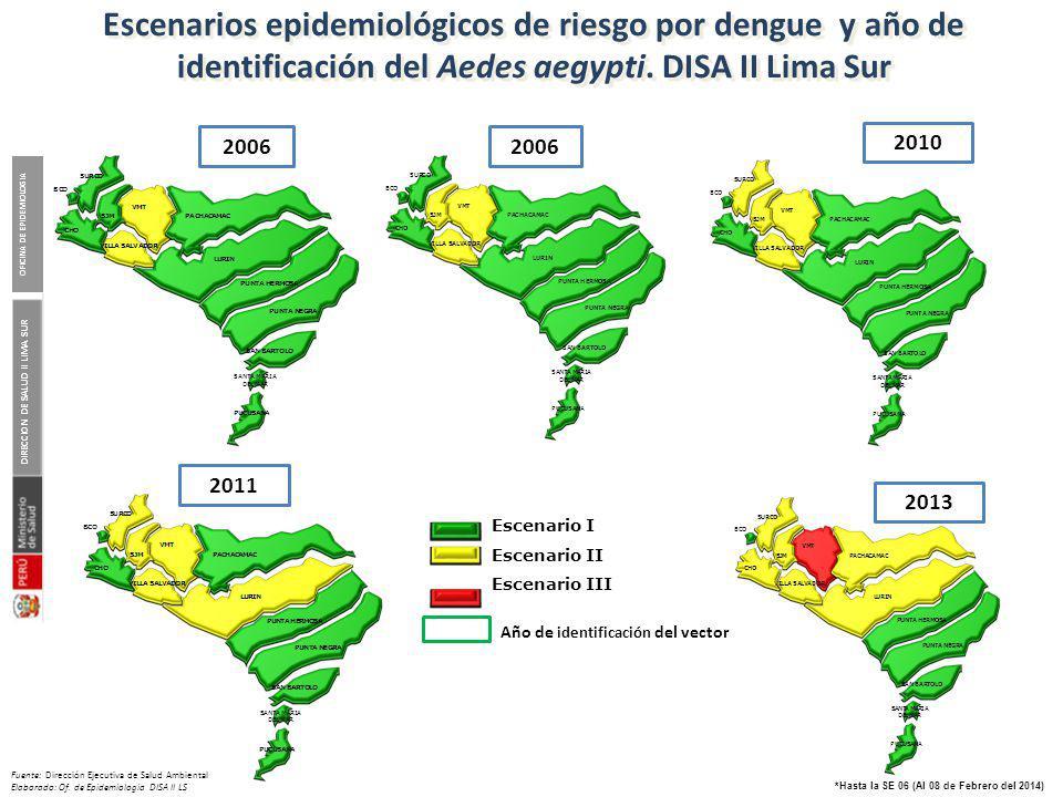 DIRECCION DE SALUD II LIMA SUR OFICINA DE EPIDEMIOLOGIA *Hasta la SE 06 (Al 08 de Febrero del 2014) Escenarios epidemiológicos de riesgo por dengue y