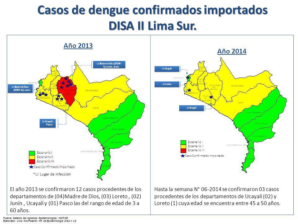 Fuente: Sistema de Vigilancia Epidemiológica / NOTISP Elaborado: Unid. Notificación /Of. de Epidemiologia DISA II LS Casos de dengue confirmados impor