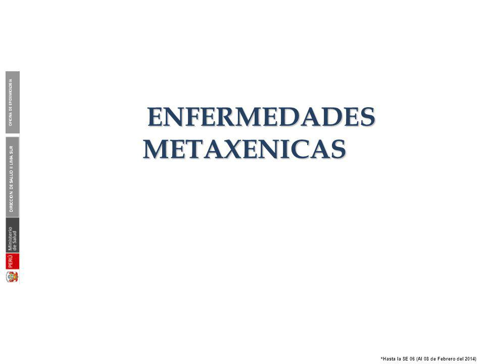 DIRECCION DE SALUD II LIMA SUR OFICINA DE EPIDEMIOLOGIA *Hasta la SE 06 (Al 08 de Febrero del 2014) ENFERMEDADES METAXENICAS