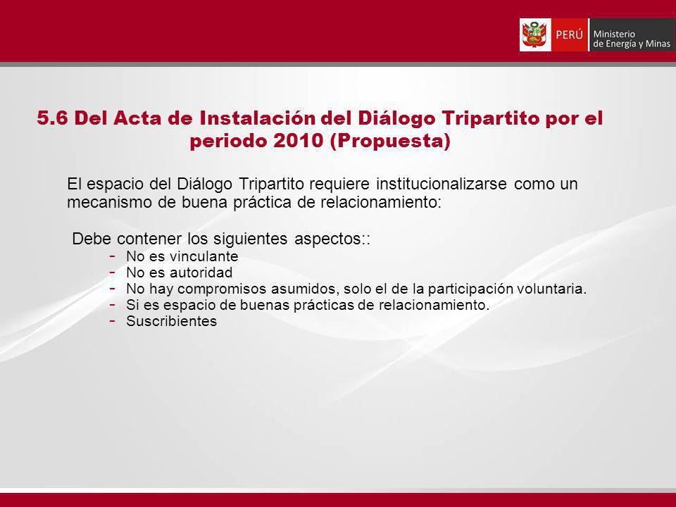 5.6 Del Acta de Instalación del Diálogo Tripartito por el periodo 2010 (Propuesta) El espacio del Diálogo Tripartito requiere institucionalizarse como un mecanismo de buena práctica de relacionamiento: Debe contener los siguientes aspectos:: - No es vinculante - No es autoridad - No hay compromisos asumidos, solo el de la participación voluntaria.