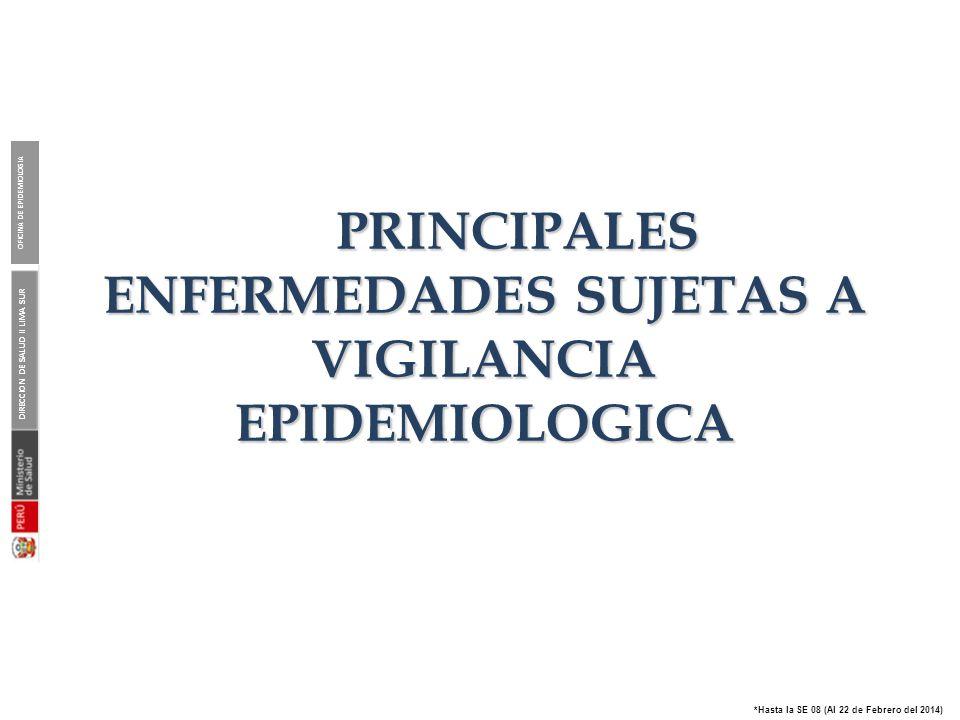 DIRECCION DE SALUD II LIMA SUR OFICINA DE EPIDEMIOLOGIA *Hasta la SE 08 (Al 22 de Febrero del 2014) PRINCIPALES ENFERMEDADES SUJETAS A VIGILANCIA EPID