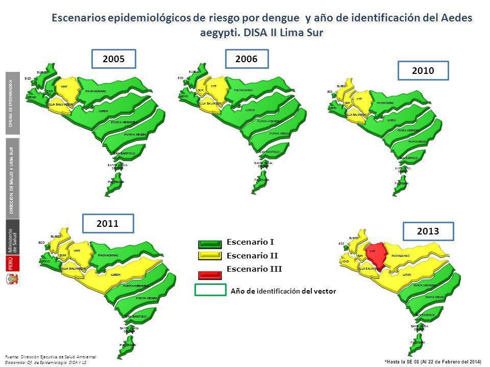 DIRECCION DE SALUD II LIMA SUR OFICINA DE EPIDEMIOLOGIA *Hasta la SE 08 (Al 22 de Febrero del 2014) Escenarios epidemiológicos de riesgo por dengue y