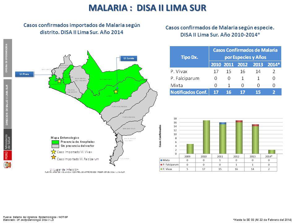 DIRECCION DE SALUD II LIMA SUR OFICINA DE EPIDEMIOLOGIA *Hasta la SE 08 (Al 22 de Febrero del 2014) Fuente: Sistema de Vigilancia Epidemiológica / NOTIMNP Elaboración: Unid.