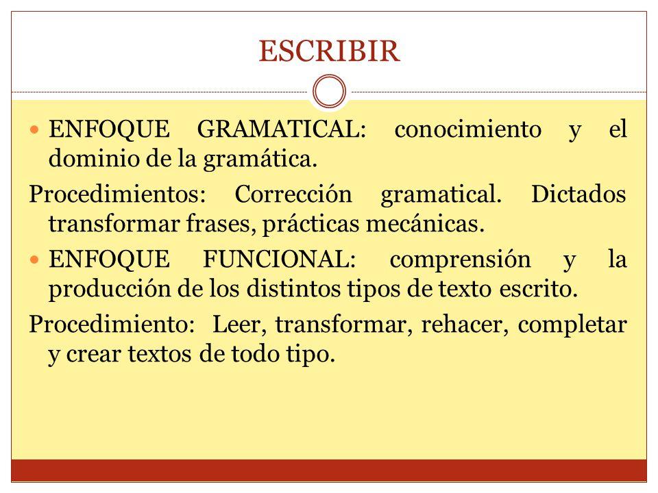 ESCRIBIR ENFOQUE GRAMATICAL: conocimiento y el dominio de la gramática. Procedimientos: Corrección gramatical. Dictados transformar frases, prácticas