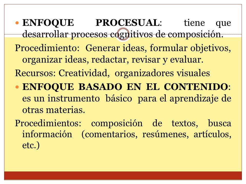 ENFOQUE PROCESUAL: tiene que desarrollar procesos cognitivos de composición. Procedimiento: Generar ideas, formular objetivos, organizar ideas, redact