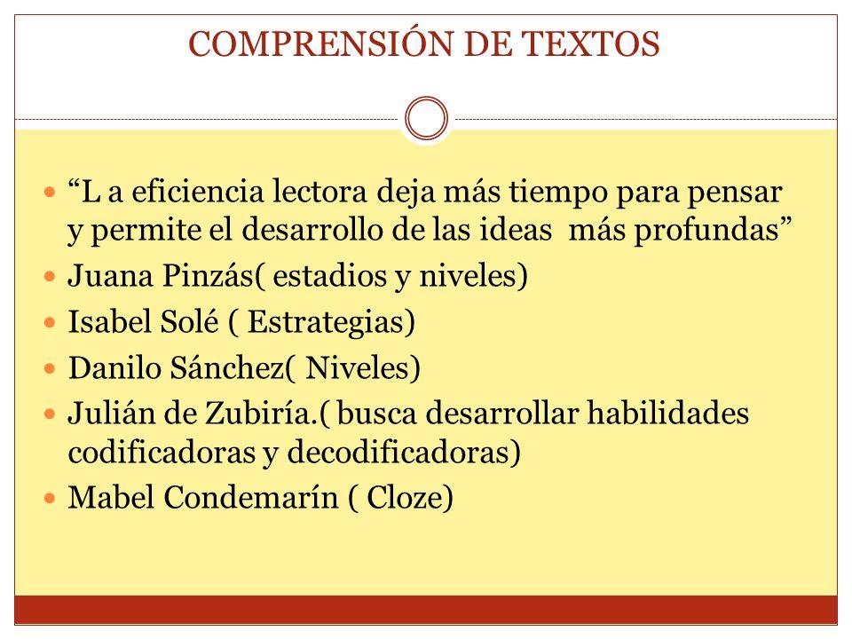 COMPRENSIÓN DE TEXTOS L a eficiencia lectora deja más tiempo para pensar y permite el desarrollo de las ideas más profundas Juana Pinzás( estadios y n