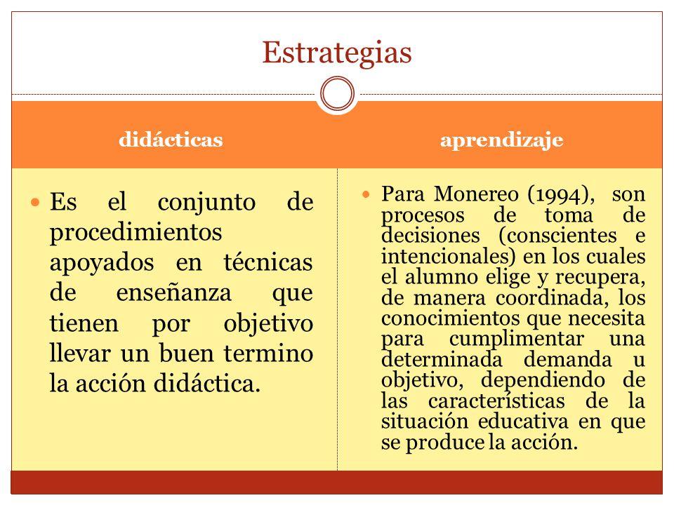 didácticas aprendizaje Es el conjunto de procedimientos apoyados en técnicas de enseñanza que tienen por objetivo llevar un buen termino la acción did