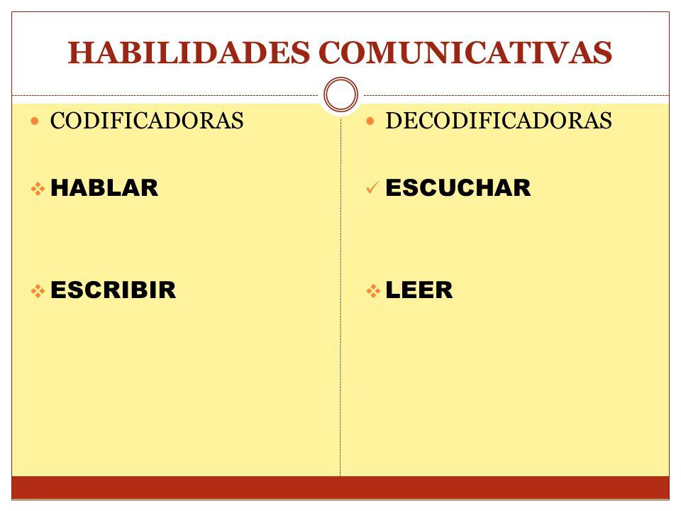 HABILIDADES COMUNICATIVAS CODIFICADORAS HABLAR ESCRIBIR DECODIFICADORAS ESCUCHAR LEER