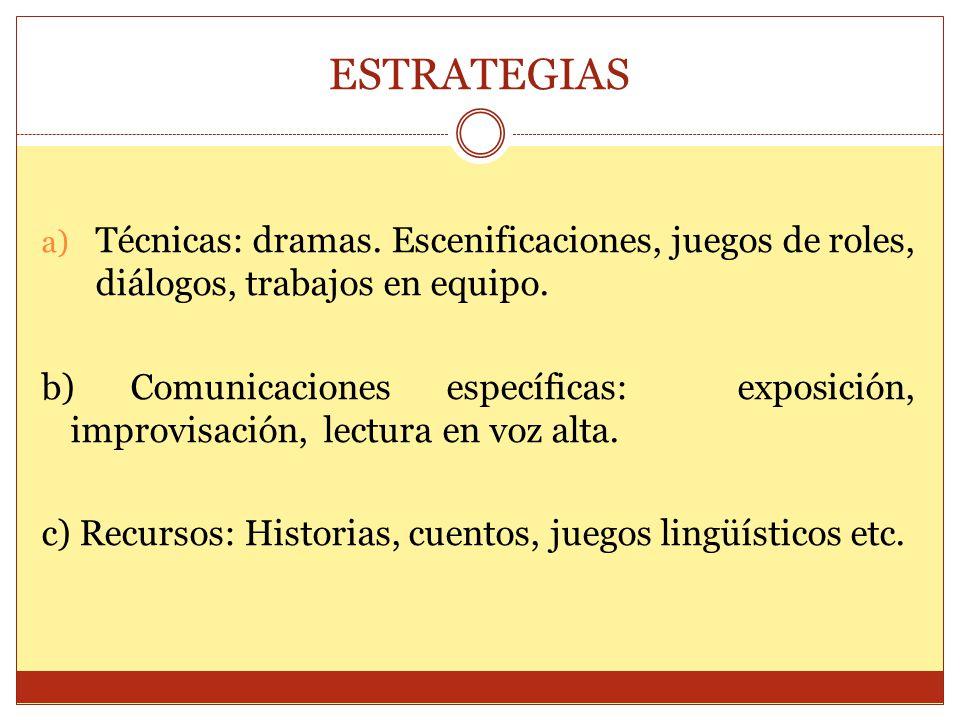 ESTRATEGIAS a) Técnicas: dramas. Escenificaciones, juegos de roles, diálogos, trabajos en equipo. b) Comunicaciones específicas: exposición, improvisa