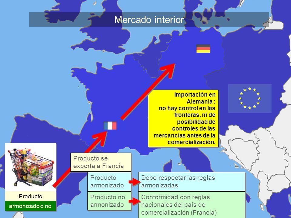 Proyecto de Cooperación UE-PERU en materia de Asistencia técnica relativa al Comercio Mercado interior Producto colombiano armonizado o no Producto se
