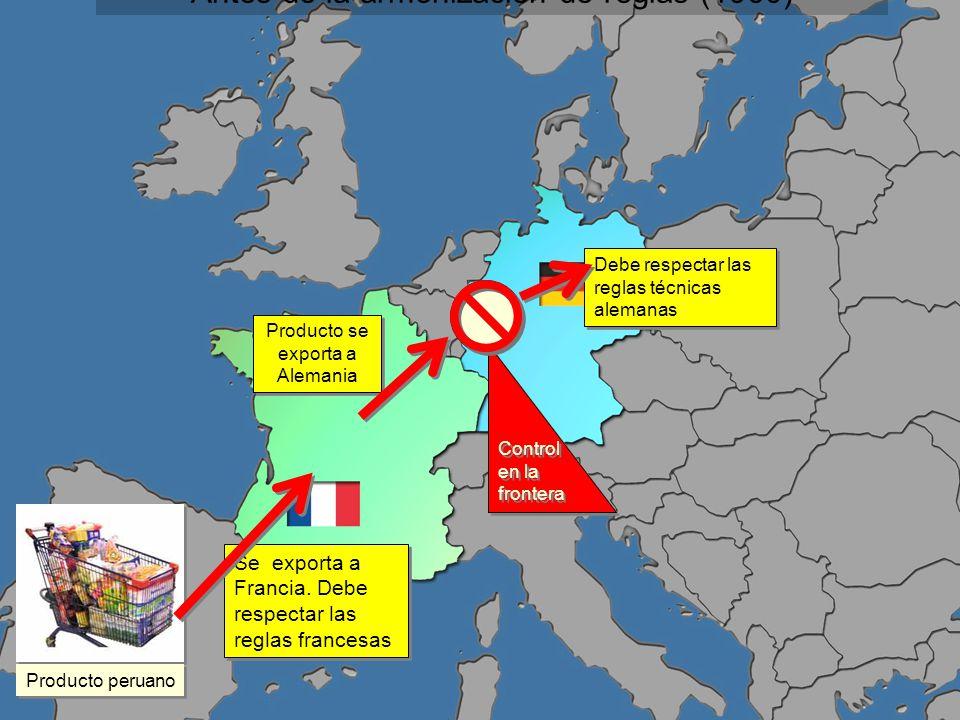 Proyecto de Cooperación UE-PERU en materia de Asistencia técnica relativa al Comercio Antes de la armonización de reglas (1960) Control en la frontera