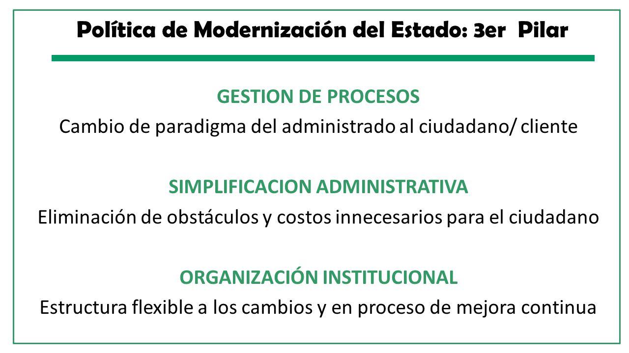 Política de Modernización del Estado: 3er Pilar GESTION DE PROCESOS Cambio de paradigma del administrado al ciudadano/ cliente SIMPLIFICACION ADMINIST