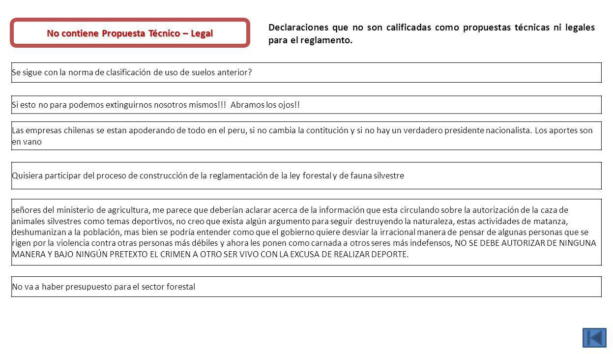 No contiene Propuesta Técnico – Legal Declaraciones que no son calificadas como propuestas técnicas ni legales para el reglamento.