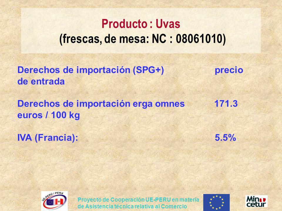 Proyecto de Cooperación UE-PERU en materia de Asistencia técnica relativa al Comercio Derechos de importación (SPG+)precio de entrada Derechos de impo