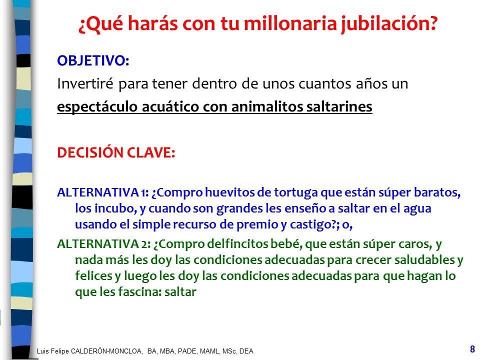 Luis Felipe CALDERÓN-MONCLOA, BA, MBA, PADE, MAML, MSc, DEA 8 ¿Qué harás con tu millonaria jubilación? OBJETIVO: Invertiré para tener dentro de unos c