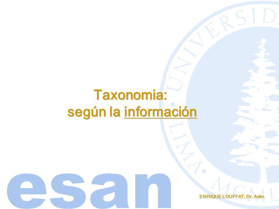 ENRIQUE LOUFFAT, Dr. Adm. Taxonomia: según la información