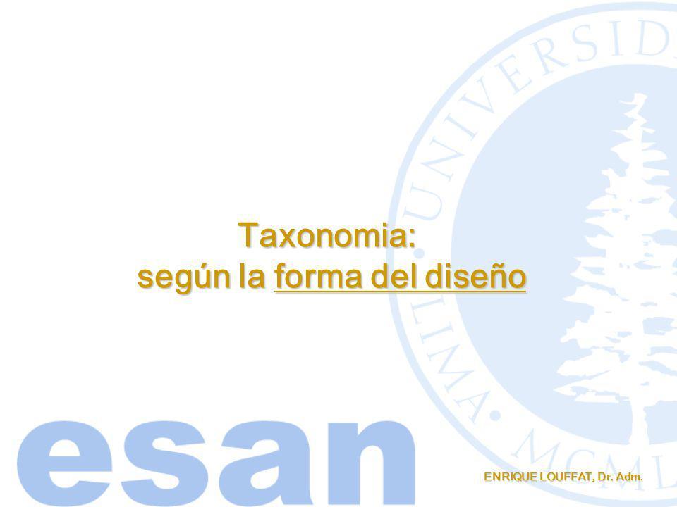 ENRIQUE LOUFFAT, Dr. Adm. Taxonomia: según la forma del diseño
