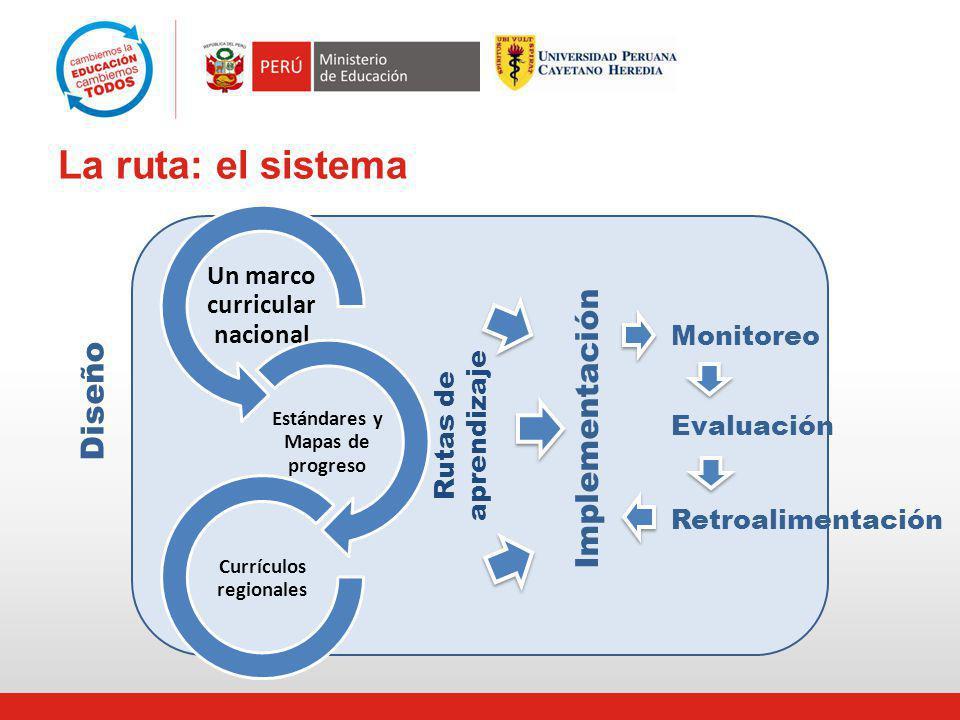 Un marco curricular nacional Estándares y Mapas de progreso Currículos regionales La ruta: el sistema Diseño Implementación Monitoreo Evaluación Retro