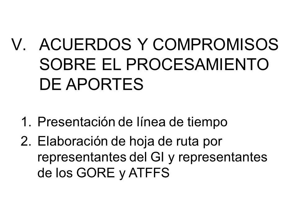 V.ACUERDOS Y COMPROMISOS SOBRE EL PROCESAMIENTO DE APORTES 1.Presentación de línea de tiempo 2.Elaboración de hoja de ruta por representantes del GI y
