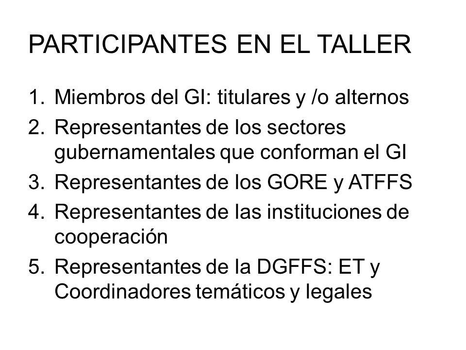 PARTICIPANTES EN EL TALLER 1.Miembros del GI: titulares y /o alternos 2.Representantes de los sectores gubernamentales que conforman el GI 3.Represent