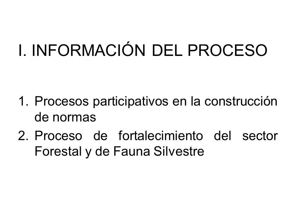 I. INFORMACIÓN DEL PROCESO 1.Procesos participativos en la construcción de normas 2.Proceso de fortalecimiento del sector Forestal y de Fauna Silvestr