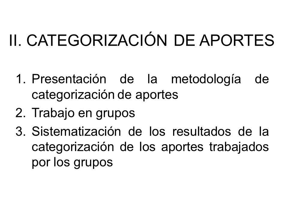 II. CATEGORIZACIÓN DE APORTES 1.Presentación de la metodología de categorización de aportes 2.Trabajo en grupos 3.Sistematización de los resultados de