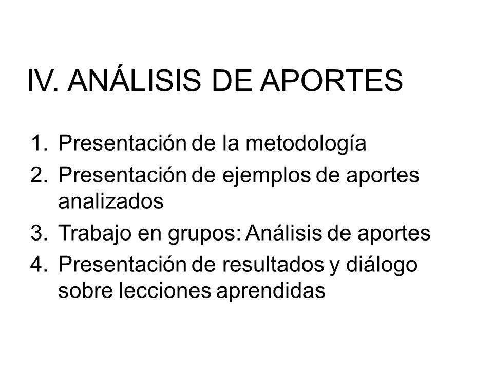 IV. ANÁLISIS DE APORTES 1.Presentación de la metodología 2.Presentación de ejemplos de aportes analizados 3.Trabajo en grupos: Análisis de aportes 4.P