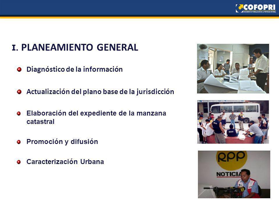 Diagnóstico de la información Actualización del plano base de la jurisdicción Elaboración del expediente de la manzana catastral Promoción y difusión Caracterización Urbana I.