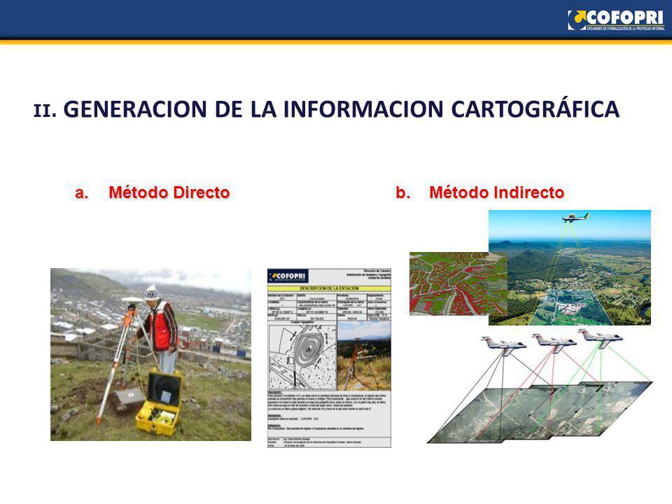 II. GENERACION DE LA INFORMACION CARTOGRÁFICA a.Método Directo b.Método Indirecto