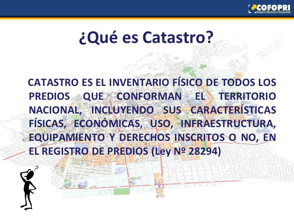 ¿Qué es Catastro.