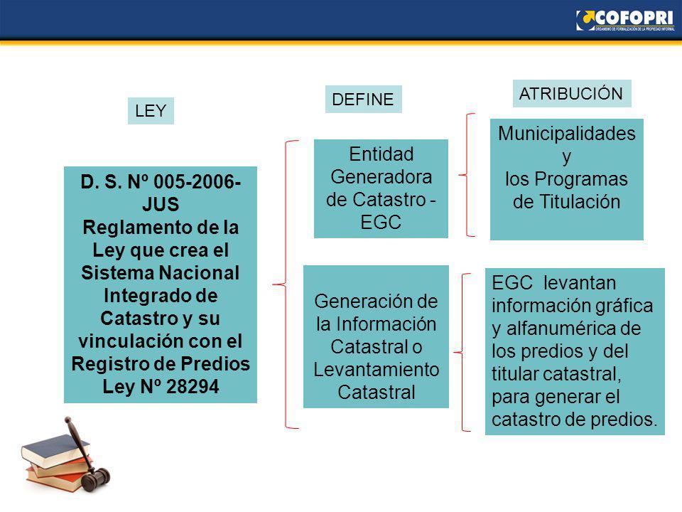 D. S. Nº 005-2006- JUS Reglamento de la Ley que crea el Sistema Nacional Integrado de Catastro y su vinculación con el Registro de Predios Ley Nº 2829