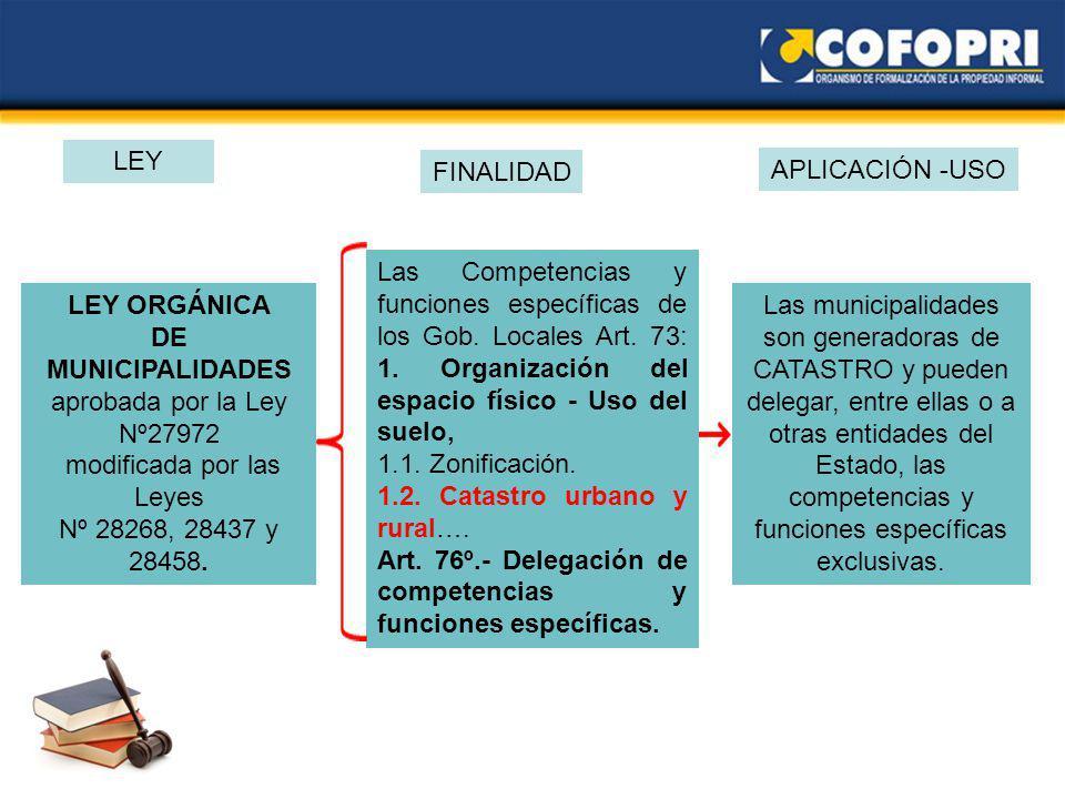 FINALIDAD APLICACIÓN -USO LEY LEY ORGÁNICA DE MUNICIPALIDADES aprobada por la Ley Nº27972 modificada por las Leyes Nº 28268, 28437 y 28458.