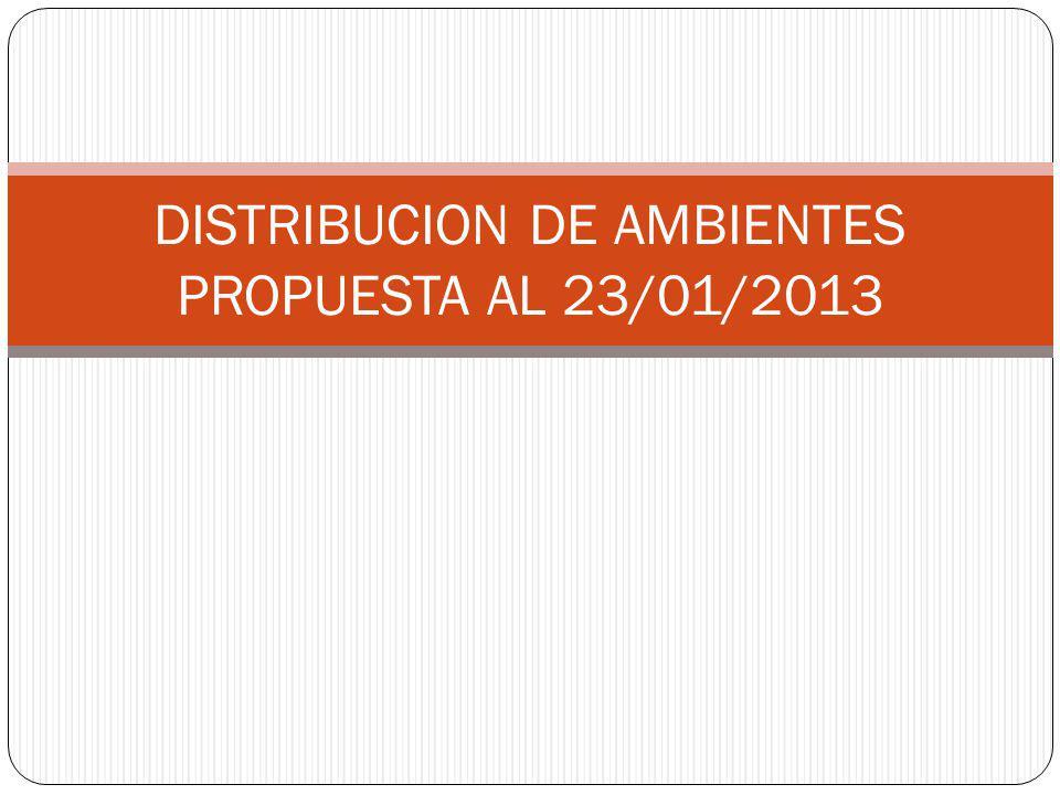 DISTRIBUCION DE AMBIENTES PROPUESTA AL 23/01/2013