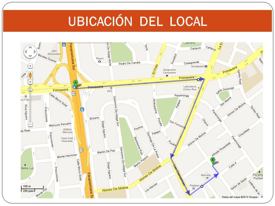 UBICACIÓN DEL LOCAL