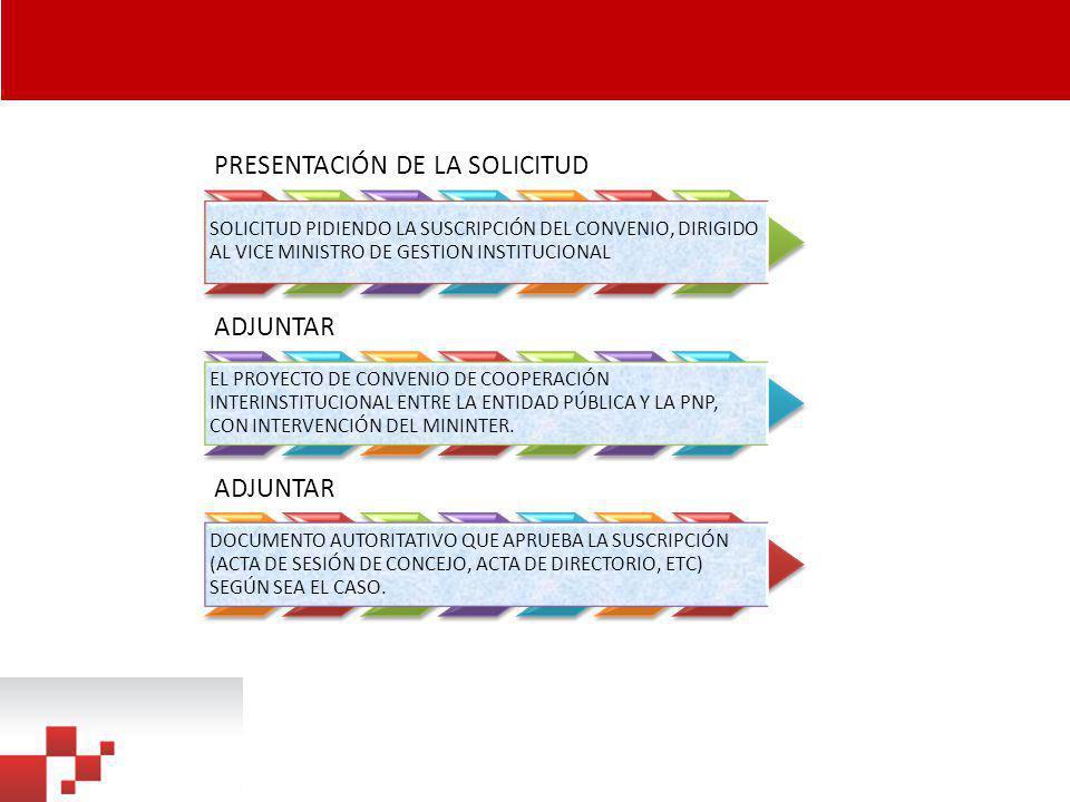 F4: INFORMACIÓN PARA PAGO Lima, OFICIO Nº -2013-MININTER Señor: CORONEL PNP Jefe de la División de Producción de Planillas Dirección Ejecutiva de Personal PNP.
