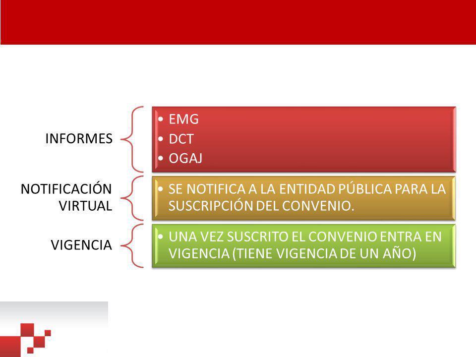 F4: INFORMACIÓN PARA PAGO ESTRUCTURA DE LA INFORMACION DEBERA SER REMITIDA POR LAS ENTIDADES A LA DIVISIÒN DE PRODUCCION DE PALNILLAS PNP, PARA EFECTOS DE PAGO COMO BONO DE ALTO RIESGO A LA VIDA ENTIDAD: NROGRADO APELLIDOS Y NOMBRES DEL EFECTIVO PNPNRO.