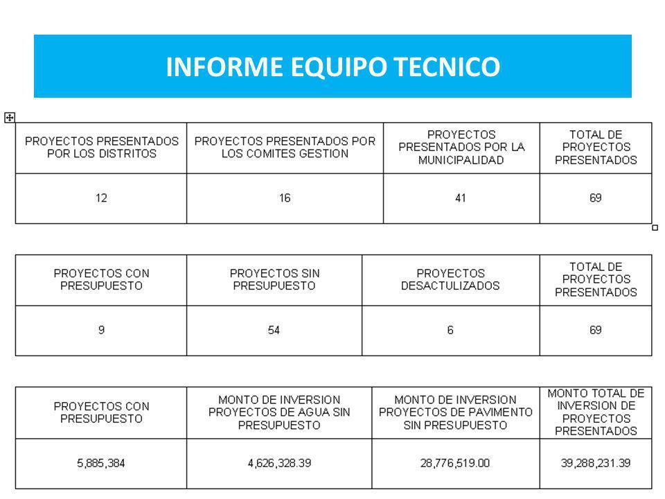 INFORME EQUIPO TECNICO