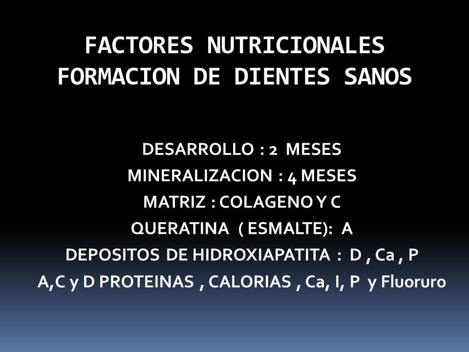 FACTORES NUTRICIONALES FORMACION DE DIENTES SANOS DESARROLLO : 2 MESES MINERALIZACION : 4 MESES MATRIZ : COLAGENO Y C QUERATINA ( ESMALTE): A DEPOSITOS DE HIDROXIAPATITA : D, Ca, P A,C y D PROTEINAS, CALORIAS, Ca, I, P y Fluoruro