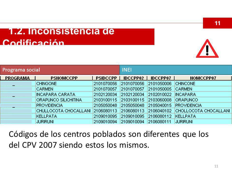 Programa socialINEI 11 1.2.