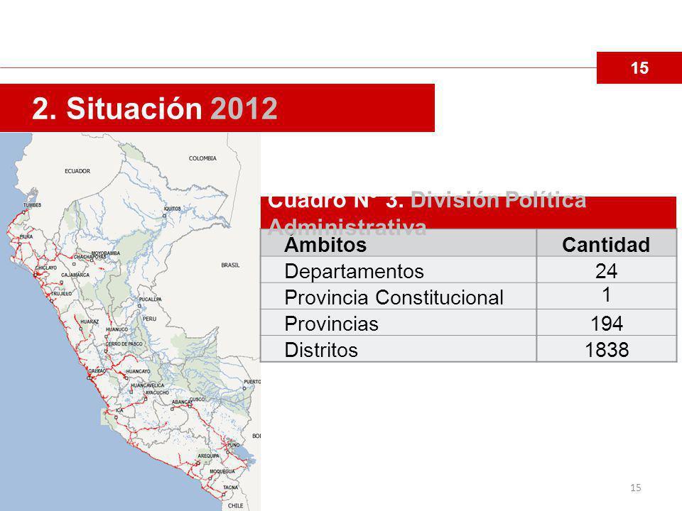 15 ÁmbitosCantidad Departamentos24 Provincia Constitucional 1 Provincias194 Distritos1838 Cuadro N° 3.