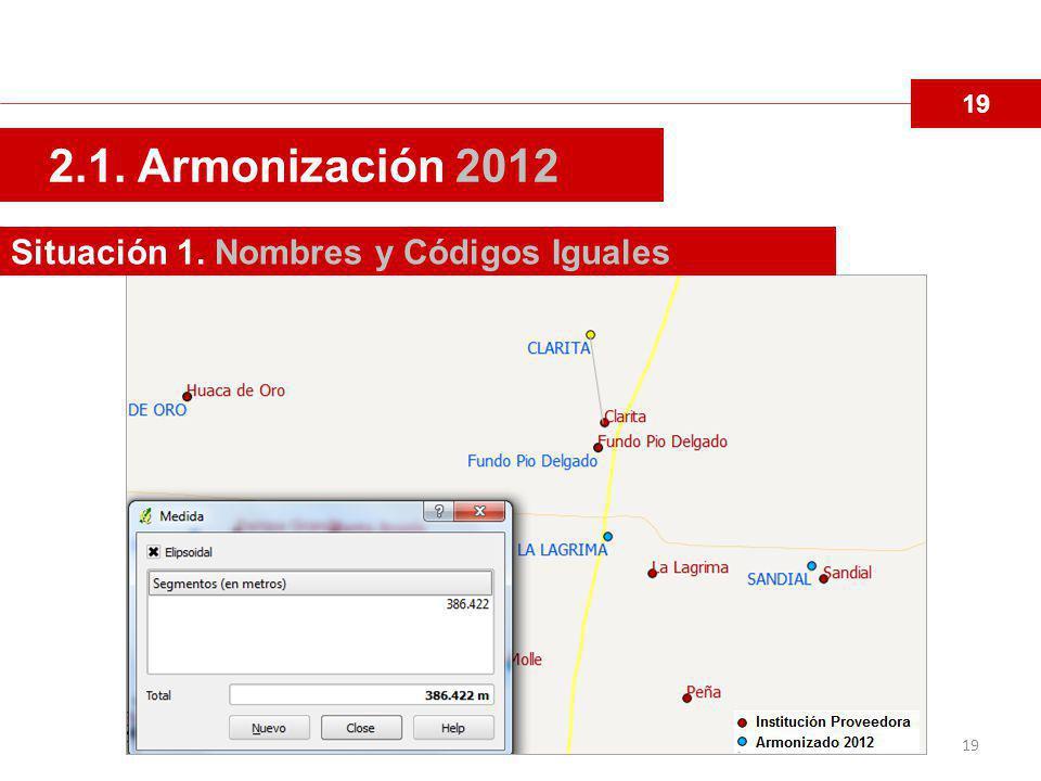 19 2.1. Armonización 2012 Situación 1. Nombres y Códigos Iguales