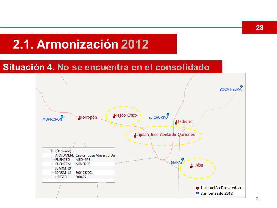 23 2.1. Armonización 2012 Situación 4. No se encuentra en el consolidado