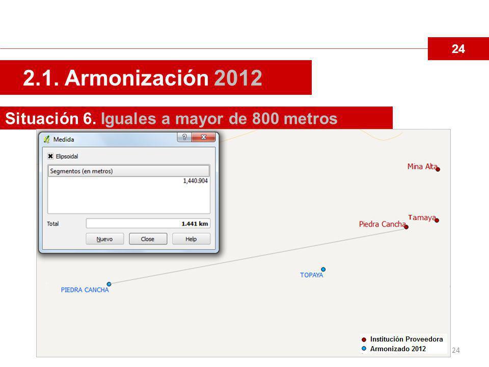 24 2.1. Armonización 2012 Situación 6. Iguales a mayor de 800 metros