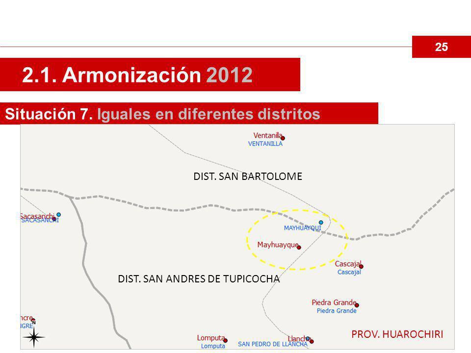 25 2.1.Armonización 2012 Situación 7. Iguales en diferentes distritos DIST.