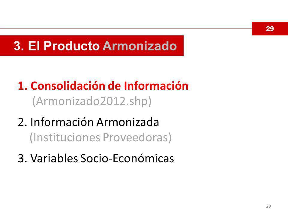 29 2.Armonización 2012 29 3. El Producto Armonizado 1.