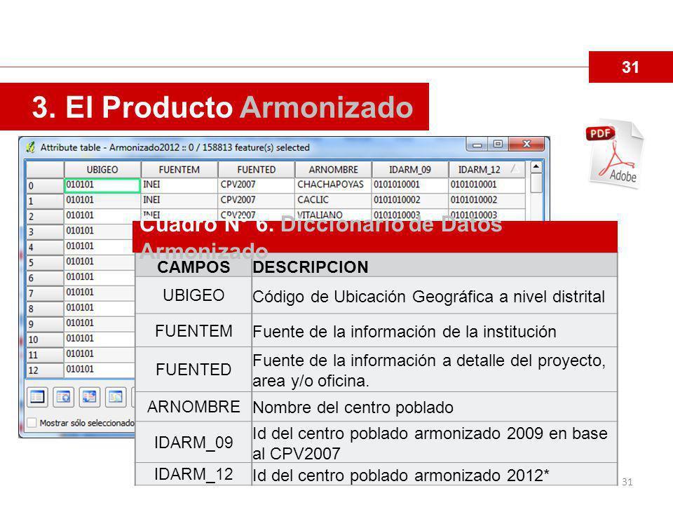 31 2.Armonización 2012 31 3.