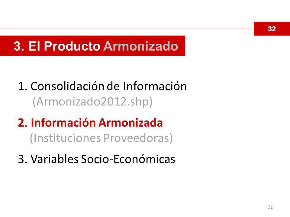 32 2.Armonización 2012 32 3. El Producto Armonizado 1.