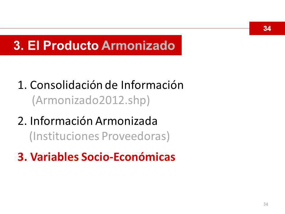34 2.Armonización 2012 34 3. El Producto Armonizado 1.