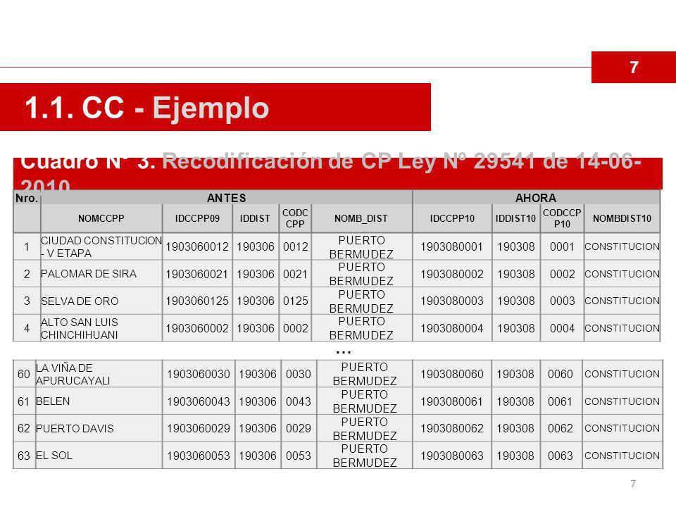 28 3.El Producto Armonizado 1. Consolidación de Información (Armonizado2012.shp) 2.