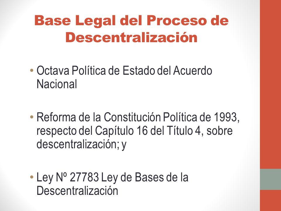Base Legal del Proceso de Descentralización Octava Política de Estado del Acuerdo Nacional Reforma de la Constitución Política de 1993, respecto del Capítulo 16 del Título 4, sobre descentralización; y Ley Nº 27783 Ley de Bases de la Descentralización